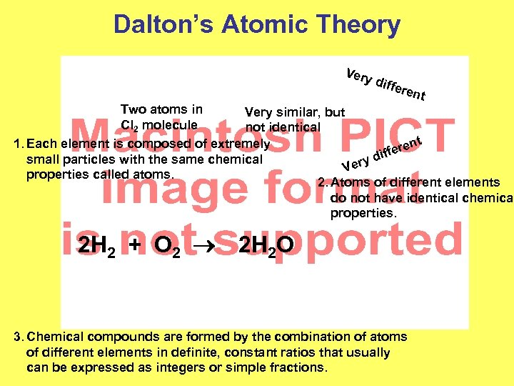 Dalton's Atomic Theory Very diffe rent Two atoms in Very similar, but Cl 2