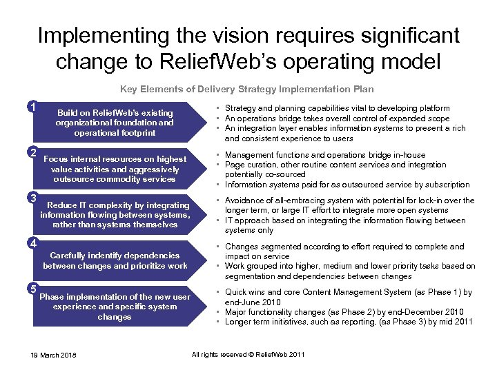 Implementing the vision requires significant change to Relief. Web's operating model Key Elements of