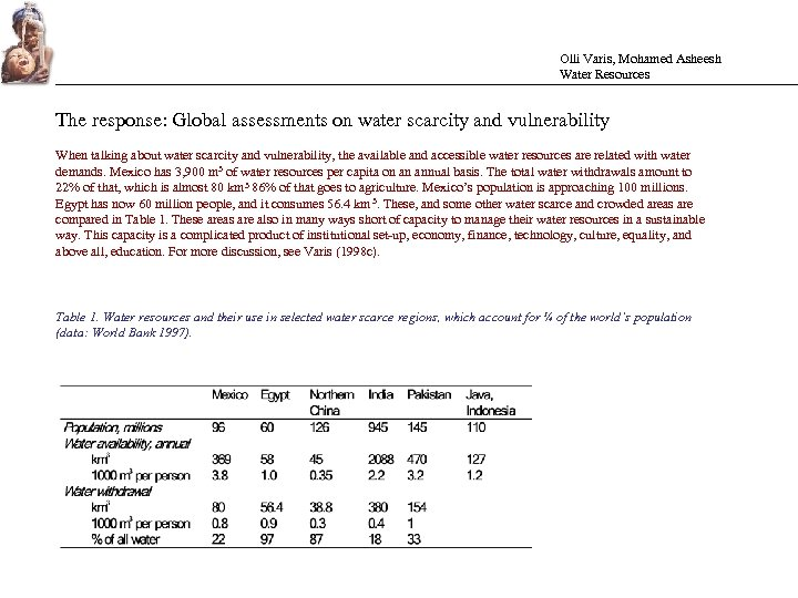 Olli Varis, Mohamed Asheesh Water Resources The response: Global assessments on water scarcity and