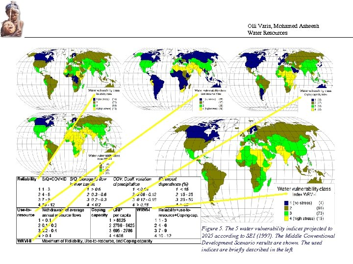 Olli Varis, Mohamed Asheesh Water Resources Figure 5. The 5 water vulnerability indices projected
