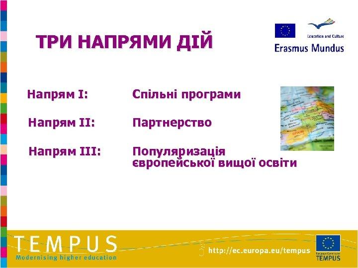 ТРИ НАПРЯМИ ДІЙ Напрям I: Спільні програми Напрям II: Партнерство Напрям III: Популяризація європейської