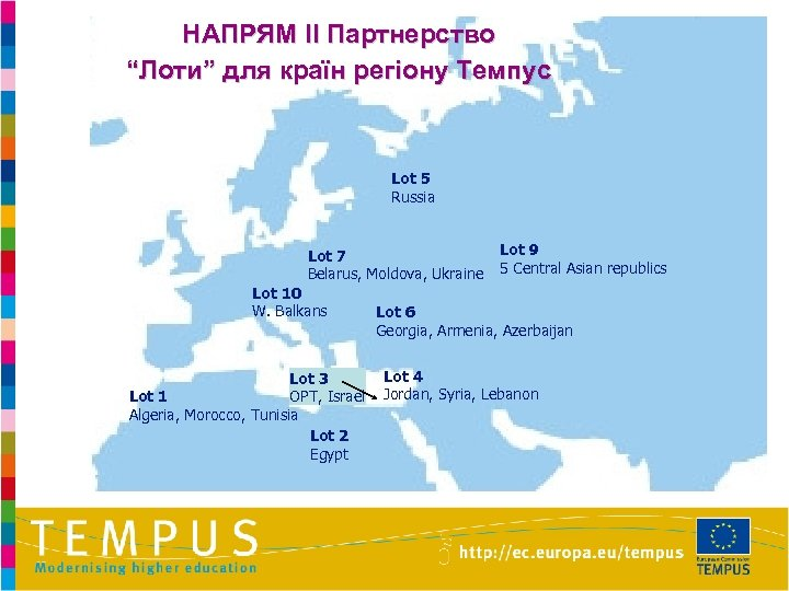 "НАПРЯМ II Партнерство ""Лоти"" для країн регіону Темпус Lot 5 Russia Lot 7 Belarus,"