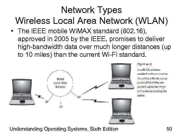 Network Types Wireless Local Area Network (WLAN) • The IEEE mobile Wi. MAX standard