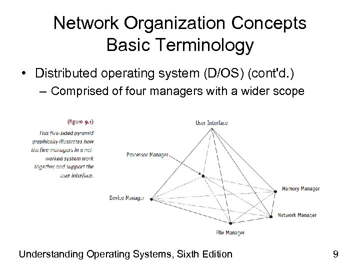 Network Organization Concepts Basic Terminology • Distributed operating system (D/OS) (cont'd. ) – Comprised