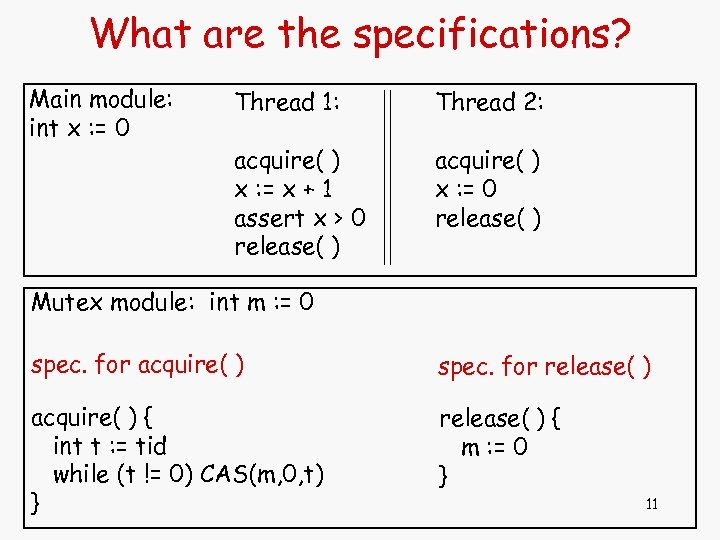 What are the specifications? Main module: int x : = 0 Thread 1: Thread