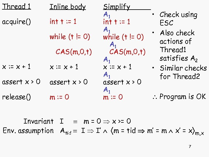 Thread 1 Inline body acquire() int t : = 1 while (t != 0)