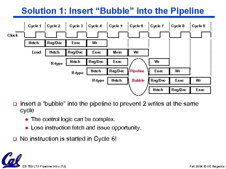 "Solution 1: Insert ""Bubble"" into the Pipeline Cycle 1 Cycle 2 Cycle 3 Cycle"