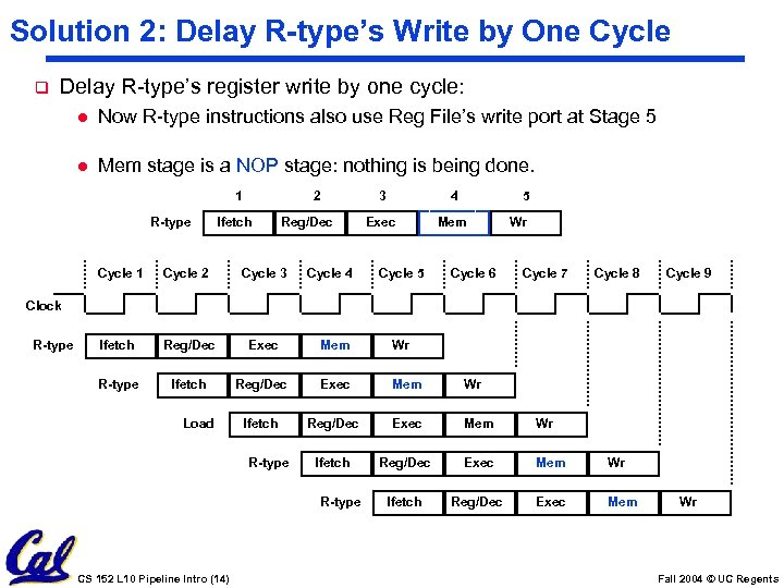 Solution 2: Delay R-type's Write by One Cycle q Delay R-type's register write by
