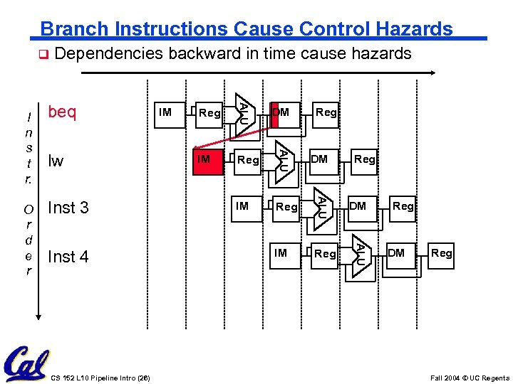 Branch Instructions Cause Control Hazards q Inst 4 CS 152 L 10 Pipeline Intro