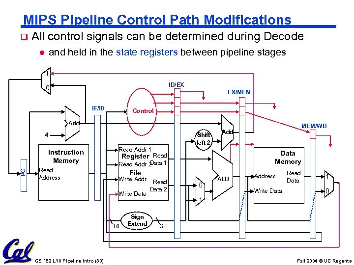 MIPS Pipeline Control Path Modifications q All control signals can be determined during Decode