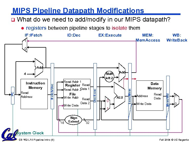 MIPS Pipeline Datapath Modifications q What do we need to add/modify in our MIPS