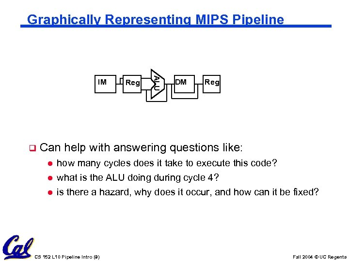 Graphically Representing MIPS Pipeline q Reg ALU IM DM Reg Can help with answering