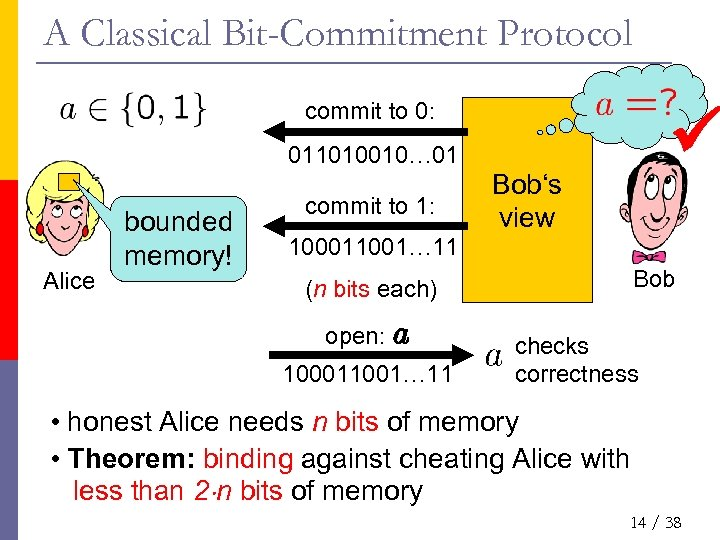 A Classical Bit-Commitment Protocol commit to 0: 011010010… 01 Alice bounded memory! commit to