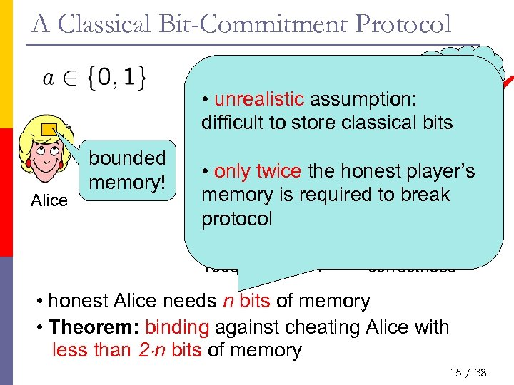 A Classical Bit-Commitment Protocol commit to 0: • unrealistic assumption: 011010010… 01 difficult to