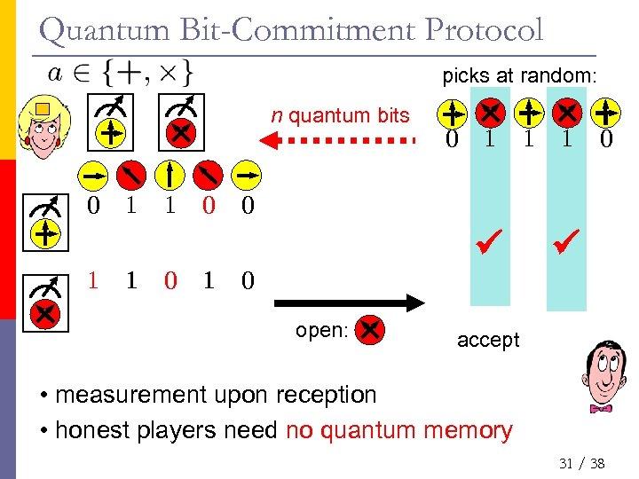 Quantum Bit-Commitment Protocol picks at random: n quantum bits 0 1 1 1 0