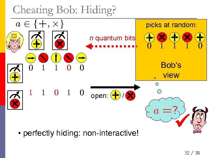 Cheating Bob: Hiding? picks at random: n quantum bits 0 1 1 1 0