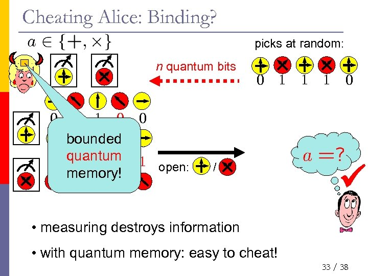 Cheating Alice: Binding? picks at random: n quantum bits 1 1 0 0 bounded