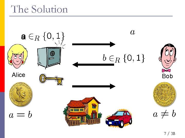 The Solution Alice Bob 7 / 38