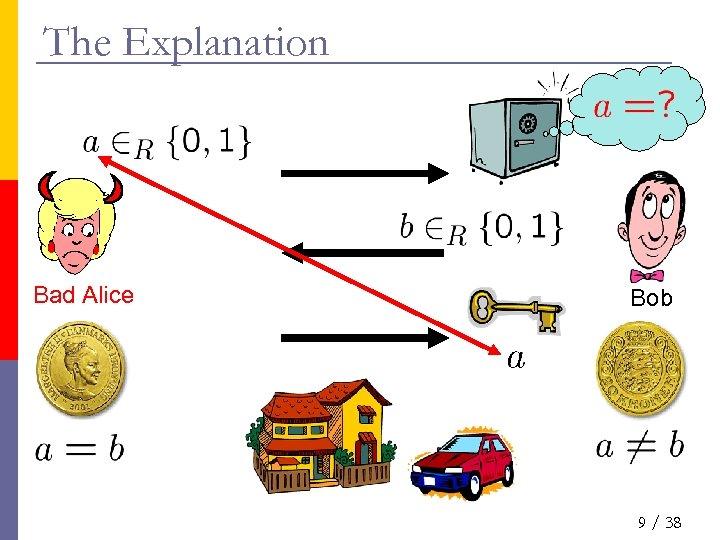 The Explanation Bad Alice Bob 9 / 38