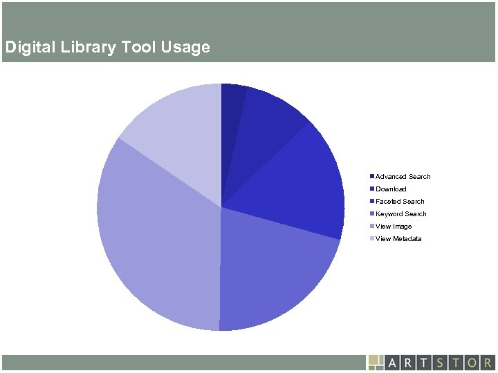 Art. STOR Digital Library Tool Usage Advanced Search Download Faceted Search Keyword Search View