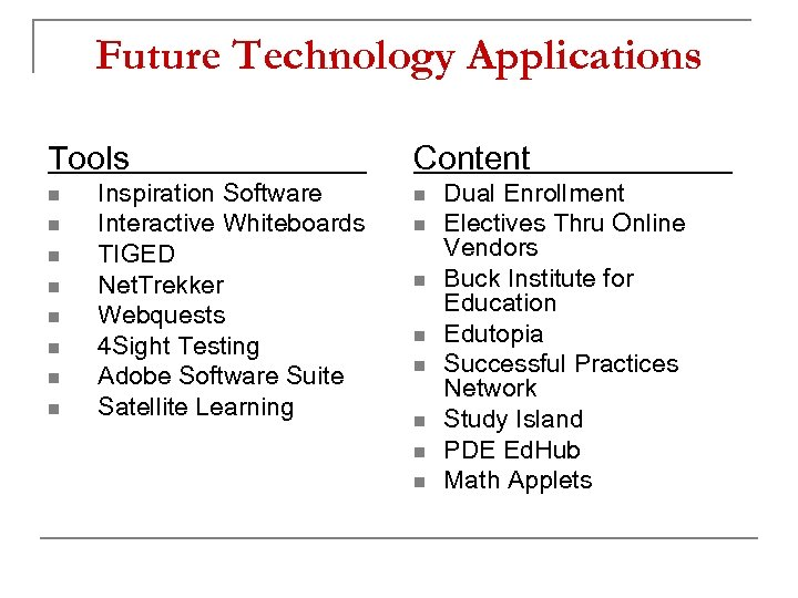 Future Technology Applications Tools n n n n Inspiration Software Interactive Whiteboards TIGED Net.