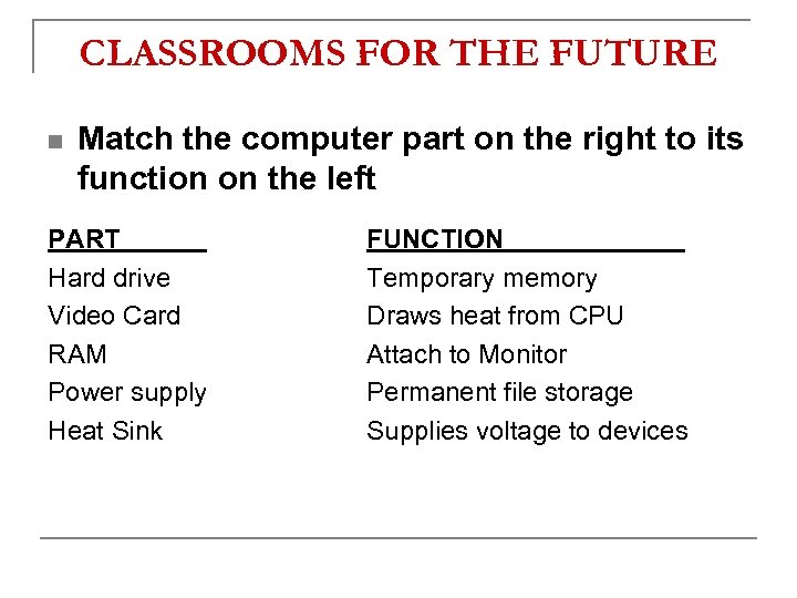 CLASSROOMS FOR THE FUTURE n Match the computer part on the right to its