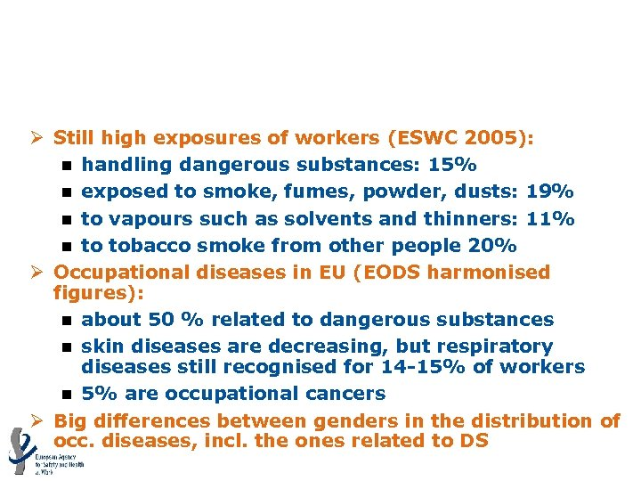 Occupational exposure to chemicals in the EU Ø Still high exposures of workers (ESWC