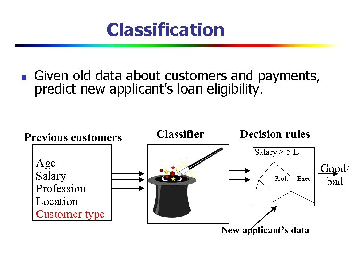 Classification n Given old data about customers and payments, predict new applicant's loan eligibility.