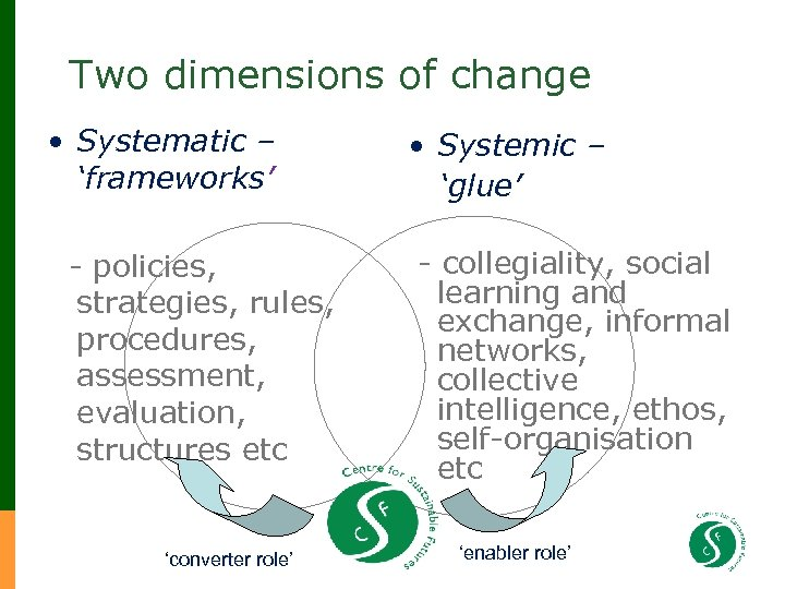 Two dimensions of change • Systematic – 'frameworks' • Systemic – 'glue' - policies,