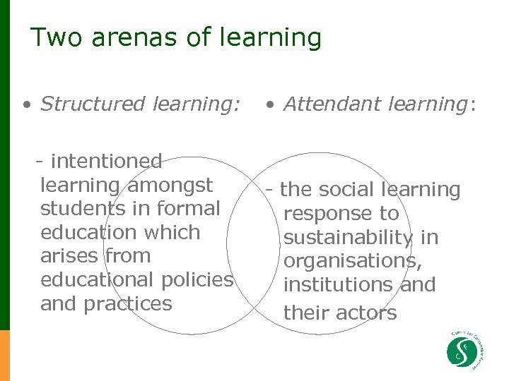 Two arenas of learning • Structured learning: • Attendant learning: - intentioned learning amongst