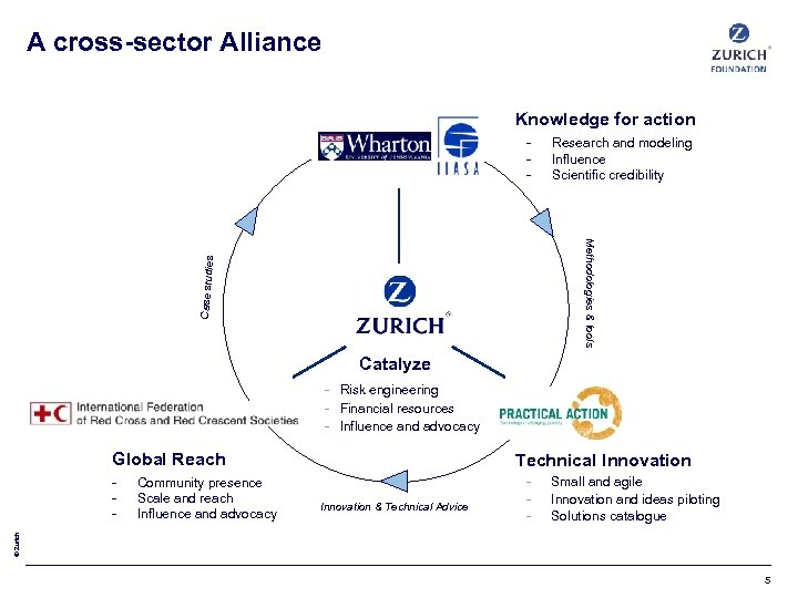 A cross-sector Alliance Knowledge for action - Research and modeling Influence Scientific credibility Case