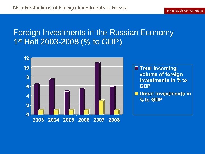 New Restrictions of Foreign Investments in Russia Foreign Investments in the Russian Economy 1