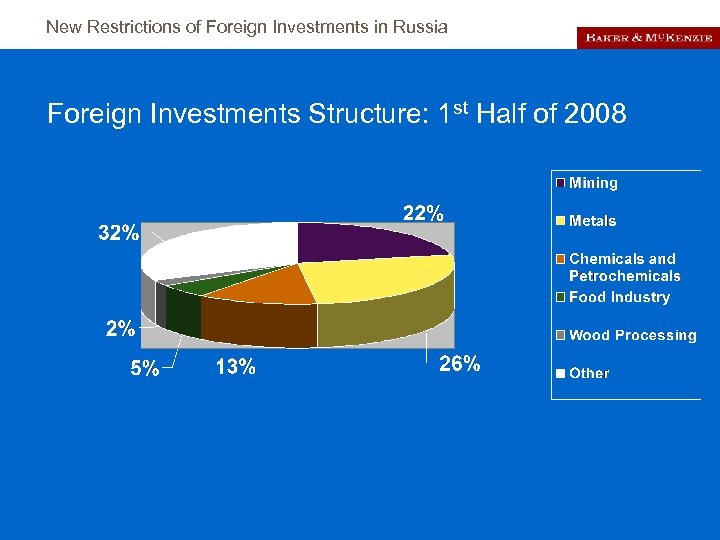 New Restrictions of Foreign Investments in Russia Foreign Investments Structure: 1 st Half of