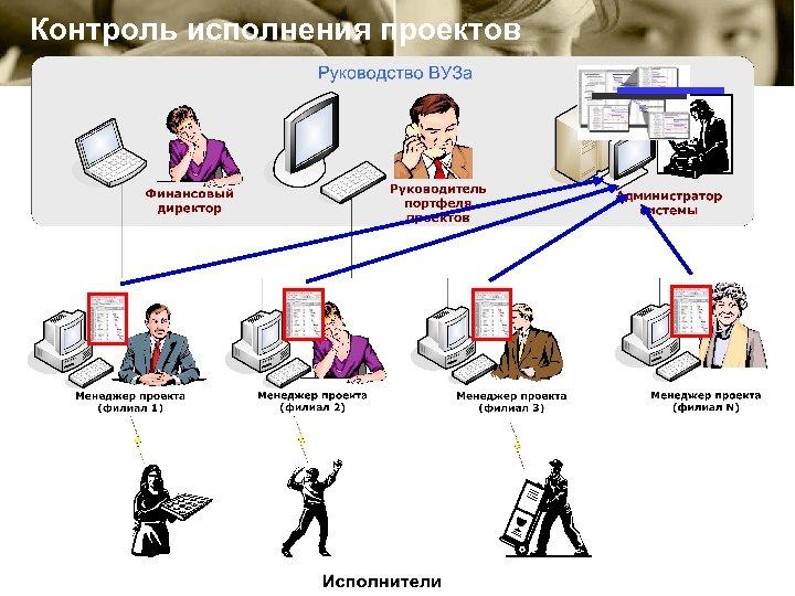 Контроль исполнения проектов