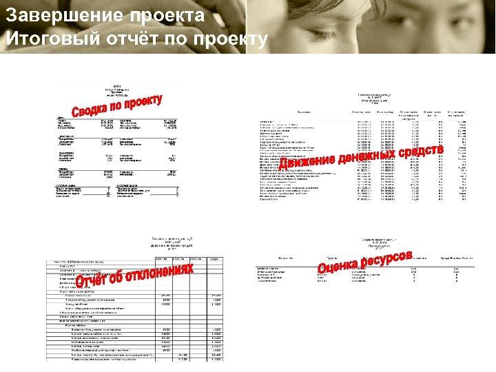 Завершение проекта Итоговый отчёт по проекту
