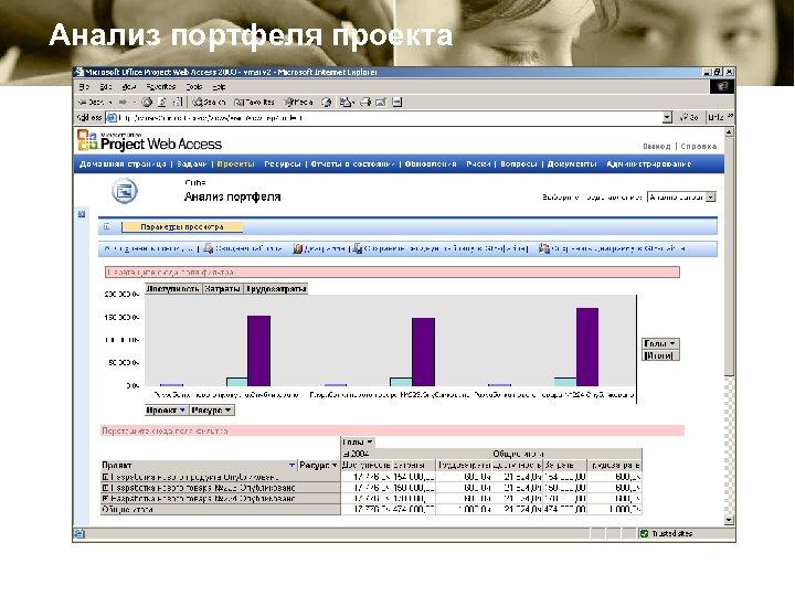 Анализ портфеля проекта