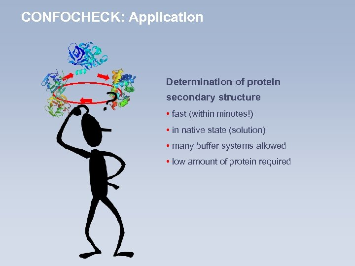 CONFOCHECK: Application Determination of protein secondary structure • fast (within minutes!) • in native