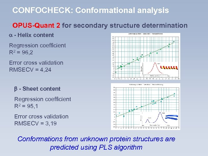 CONFOCHECK: Conformational analysis OPUS-Quant 2 for secondary structure determination - Helix content Regression coefficient