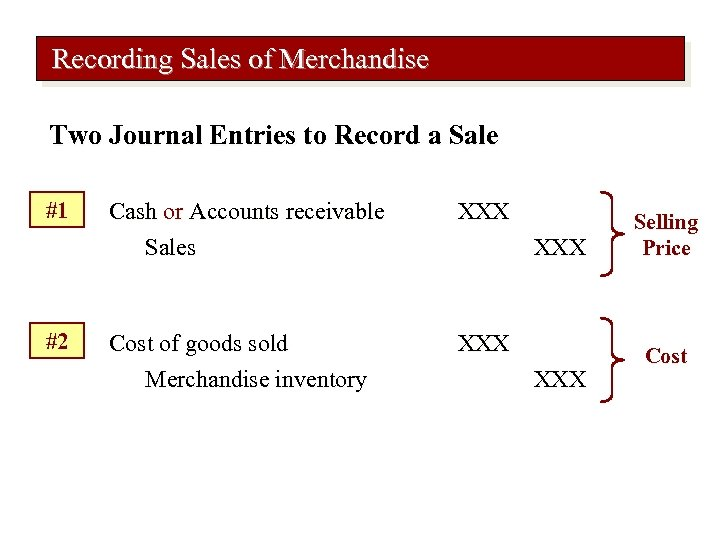 Recording Sales of Merchandise Two Journal Entries to Record a Sale #1 #2 Cash