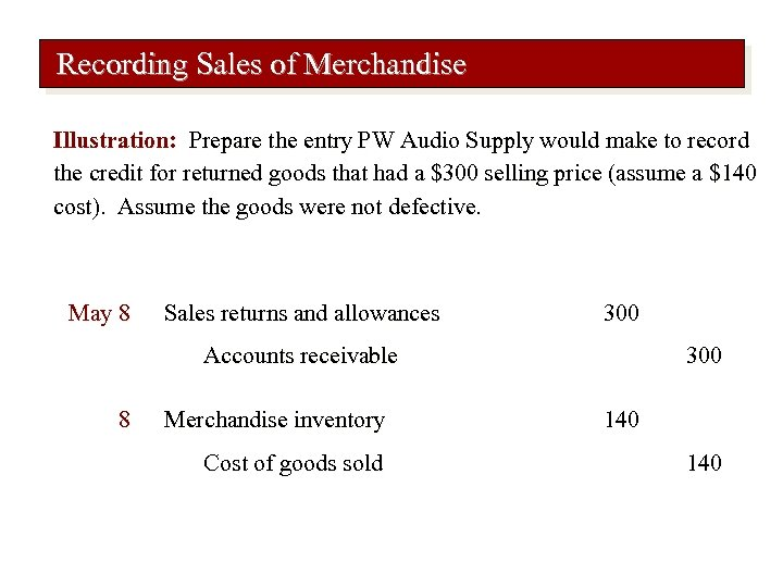 Recording Sales of Merchandise Illustration: Prepare the entry PW Audio Supply would make to