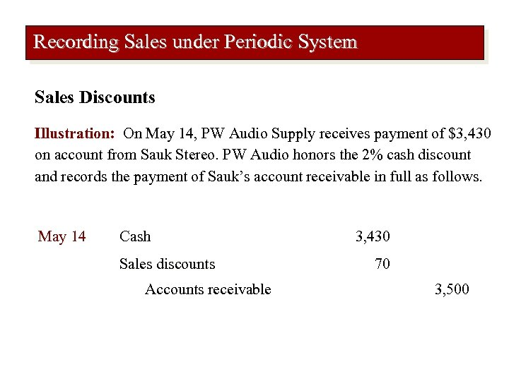Recording Sales under Periodic System Sales Discounts Illustration: On May 14, PW Audio Supply