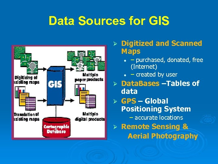 An Introduction to GIS and GPS Technology Bo