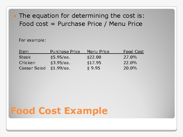 The equation for determining the cost is: Food cost = Purchase Price /