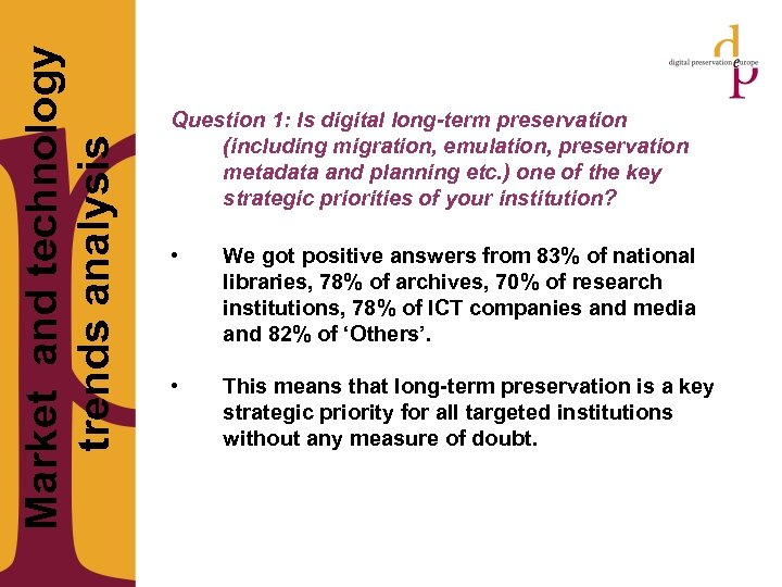 Market and technology trends analysis Question 1: Is digital long-term preservation (including migration,