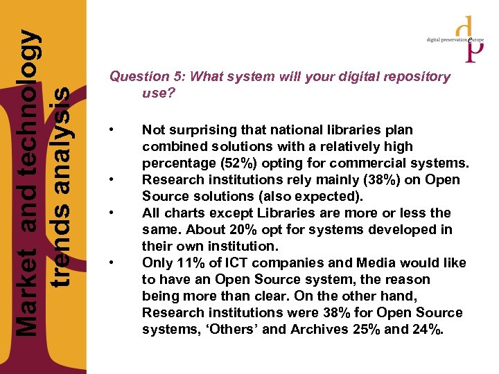 Market and technology trends analysis Question 5: What system will your digital repository