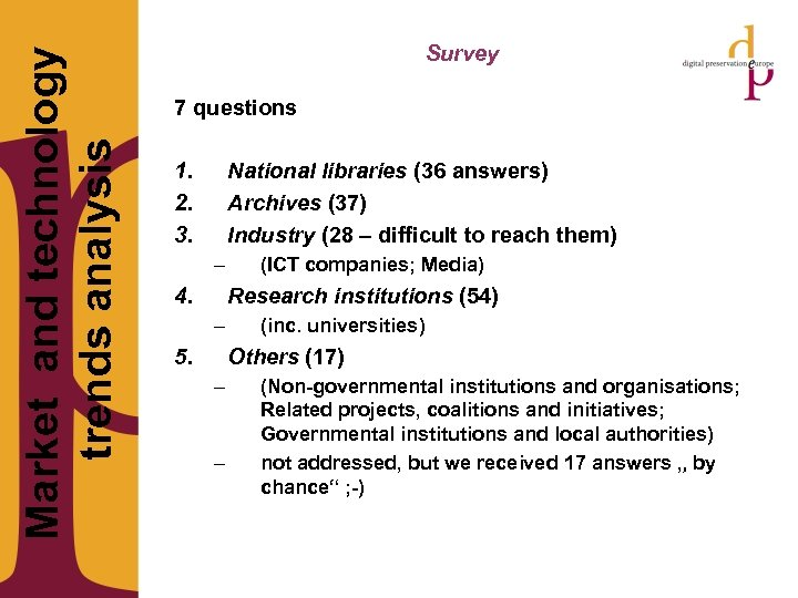 Market and technology trends analysis Survey 7 questions 1. 2. 3. National libraries
