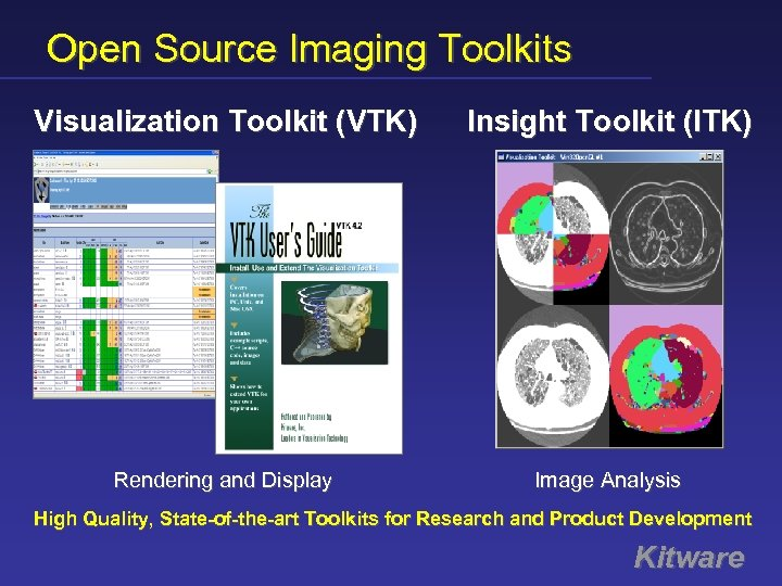 Open Source Imaging Toolkits Rick Avila Director of
