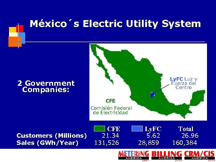 México´s Electric Utility System Ly. FC Luz y Fuerza del Centro 2 Government Companies: