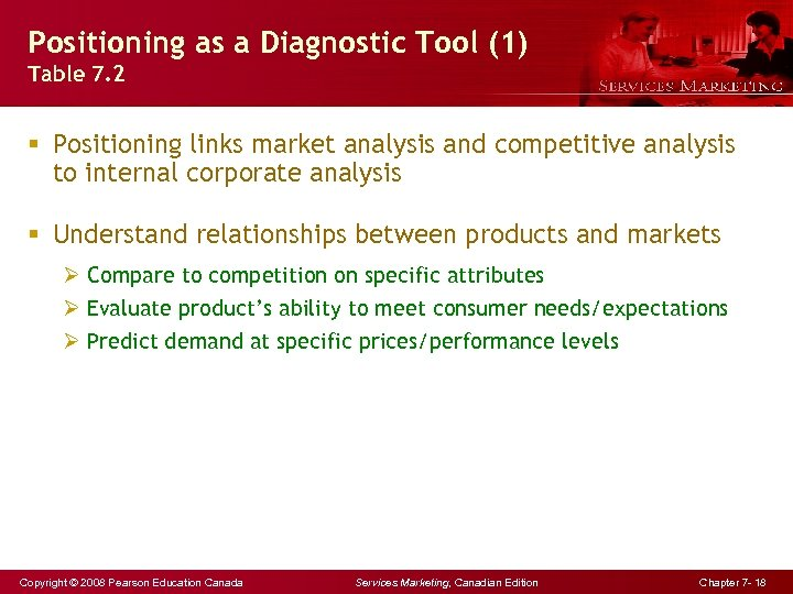 Positioning as a Diagnostic Tool (1) Table 7. 2 § Positioning links market analysis