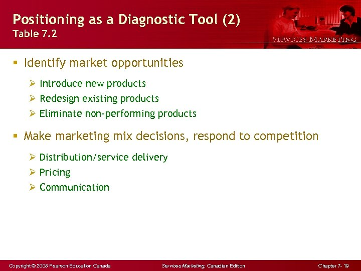 Positioning as a Diagnostic Tool (2) Table 7. 2 § Identify market opportunities Ø